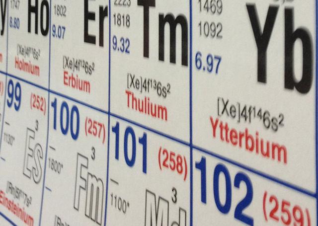 Химические элементы в теле человека