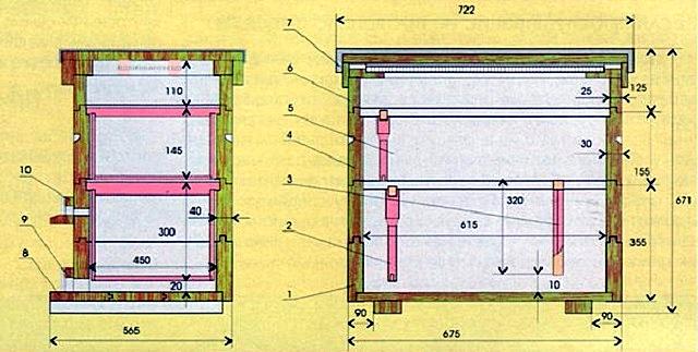 Одна из моделей улья с размерами и обозначенными деталями конструкции