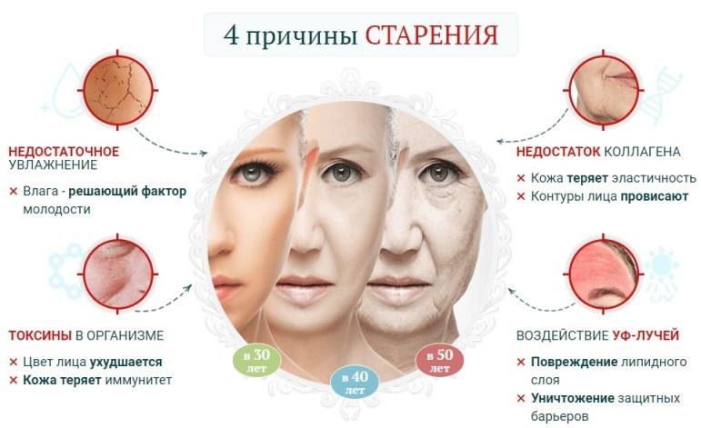 Причины появления морщин под глазами