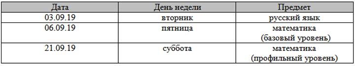 Расписание сентябрьского периода ЕГЭ 2019 года