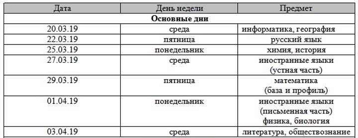 Расписание основных дней досрочного этапа ЕГЭ 2019