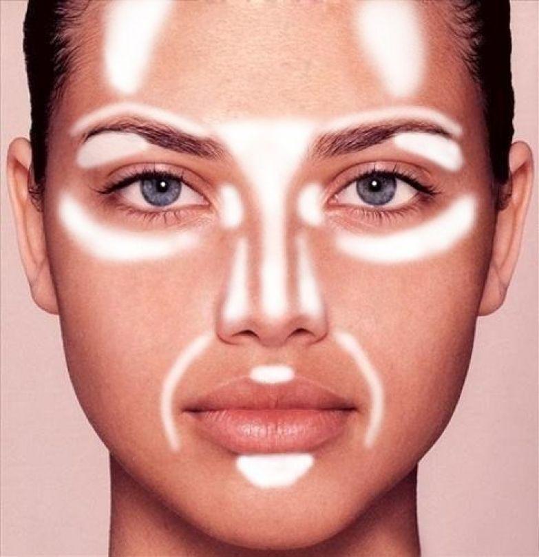 схема нанесения хайлайтера на лицо
