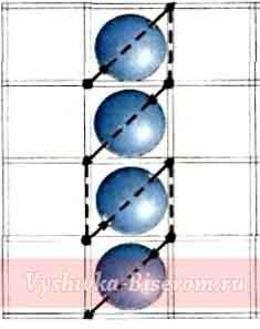 vyshivka-biserom-vertiklnymi-ryadamy-shema2