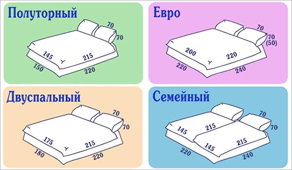 выбрать постельное