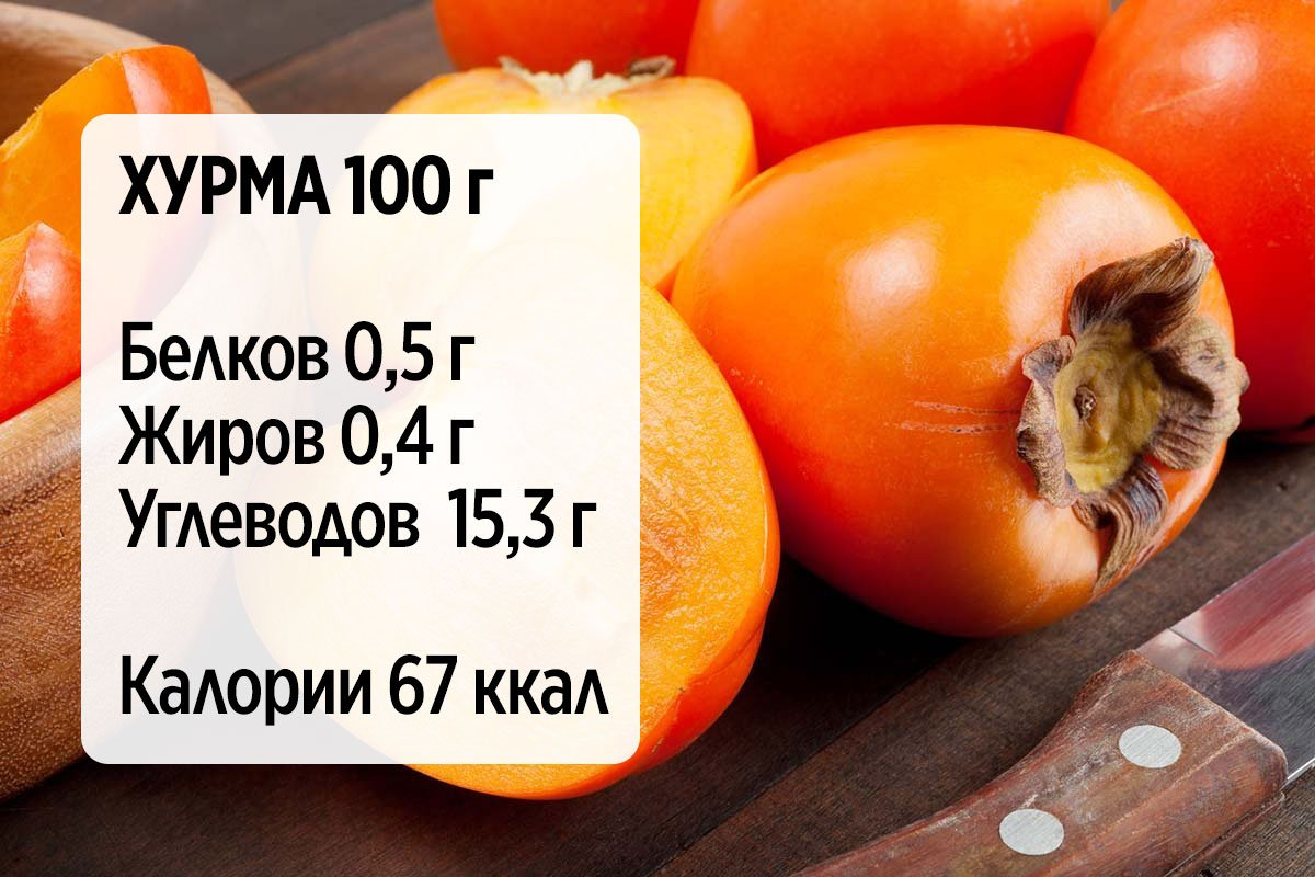продукты улучшающие пищеварение список