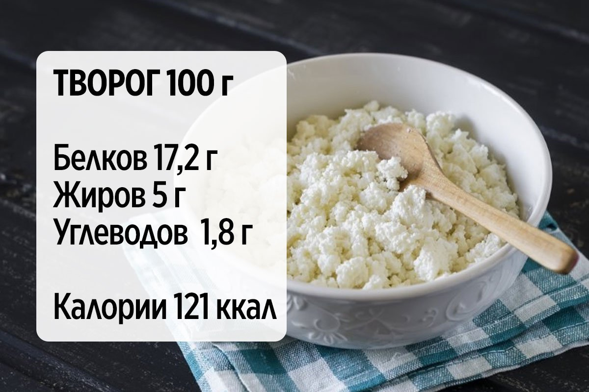 продукты запускающие пищеварение