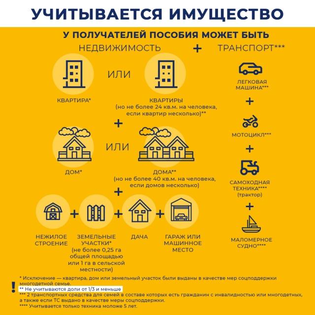 «Детские» выплаты: простые правила. дети и подростки, пособия и субсидии, семья. НТВ.Ru: новости, видео, программы телеканала НТВ